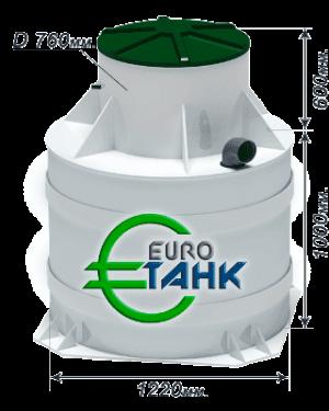 Септик для дома Евротанк 3