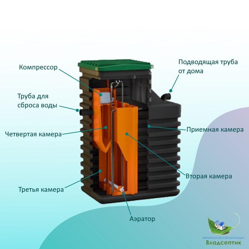 Biotank_septik