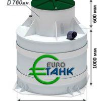 Евротанк-4
