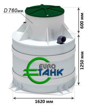 Септик Евротанк-8
