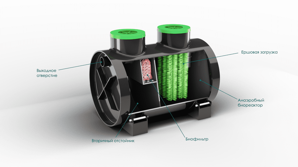 Внутреннее устройство септика «Эко-Л»