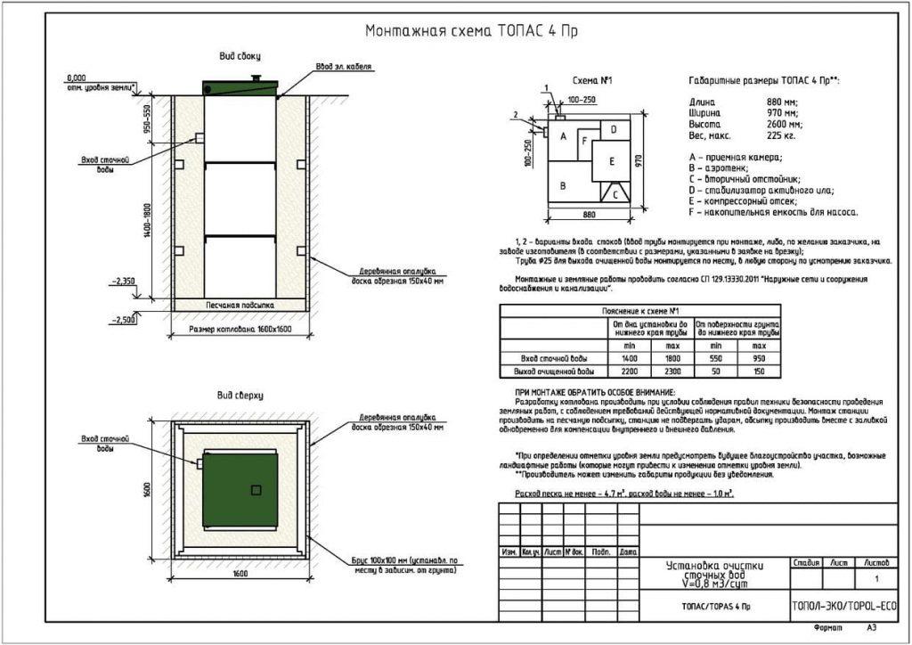 Схема монтажа септика Топас 4 пр