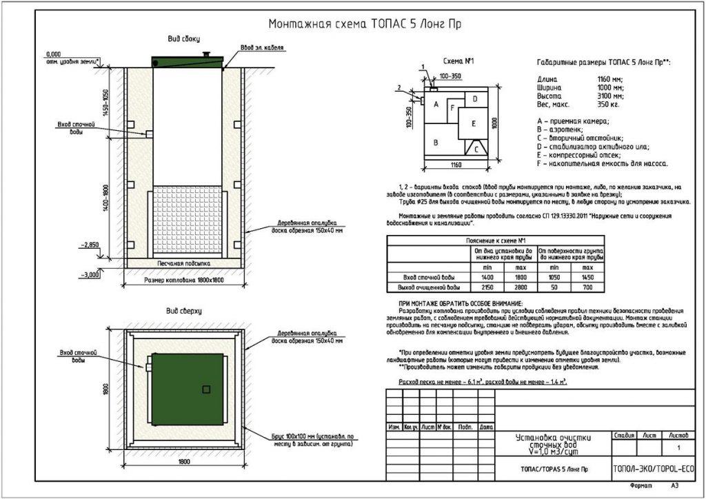 Схема монтажа септика Топас 5 Лонг ПР