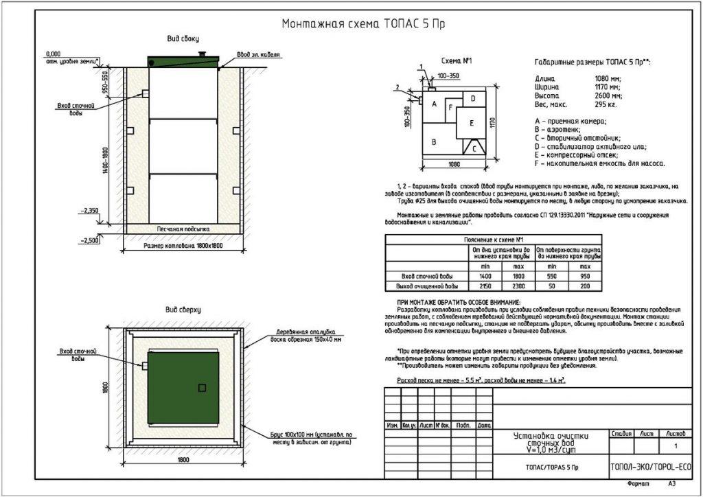 Схема монтажа септика Топас 5ПР