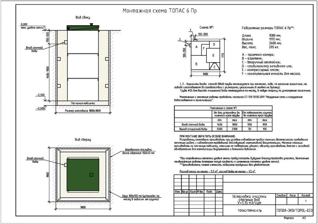 Схема монтажа септика Топас 6ПР