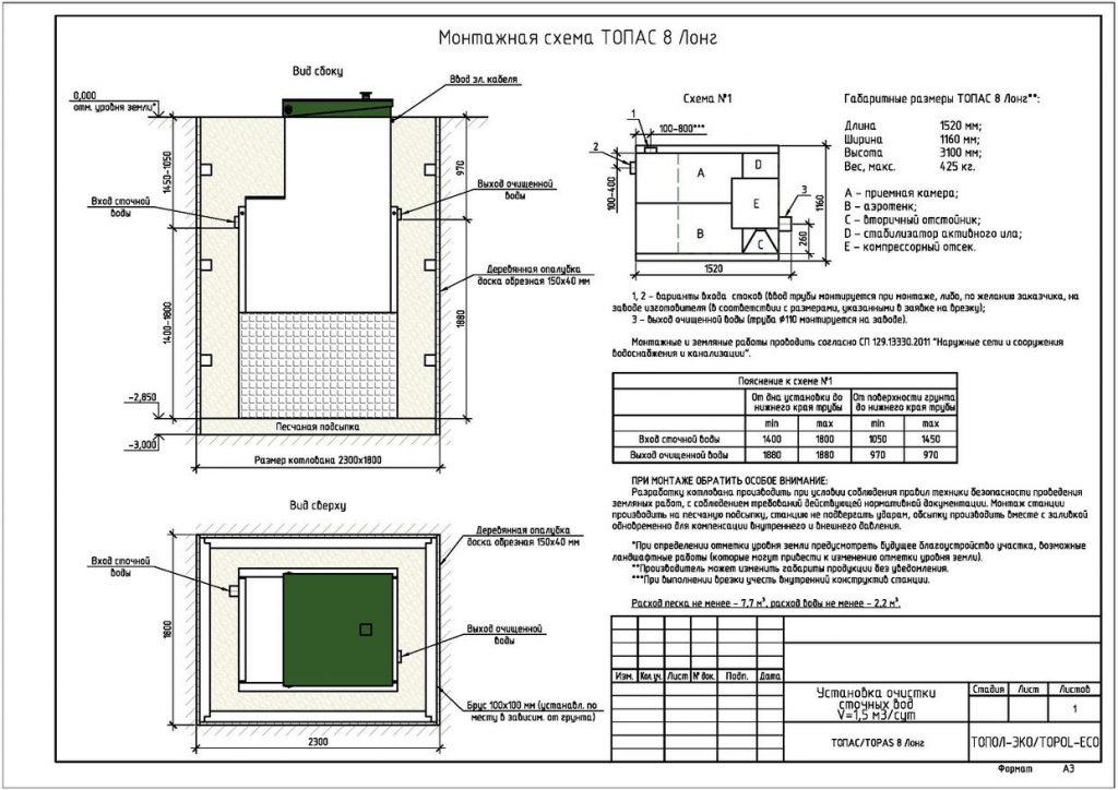 Схема монтажа септика Топас 8 Лонг