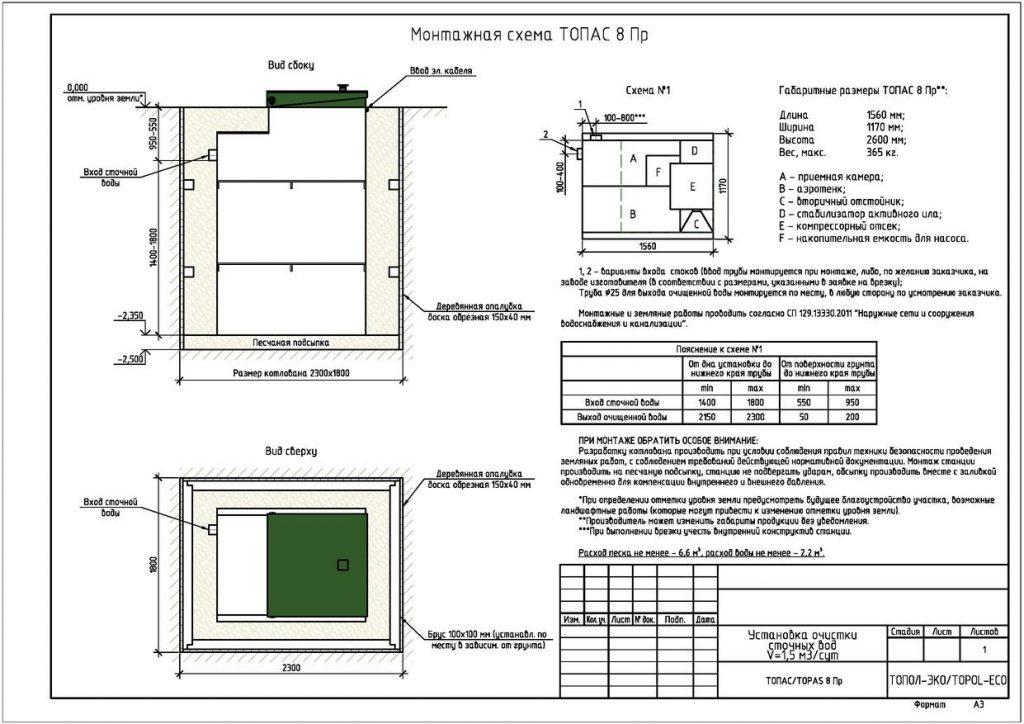 Схема монтажа септика Топас 8 ПР