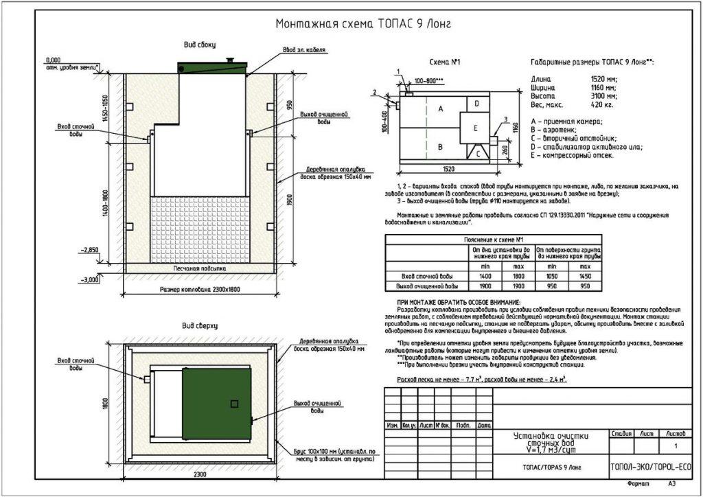 Схема монтажа септика Топас 9 Лонг