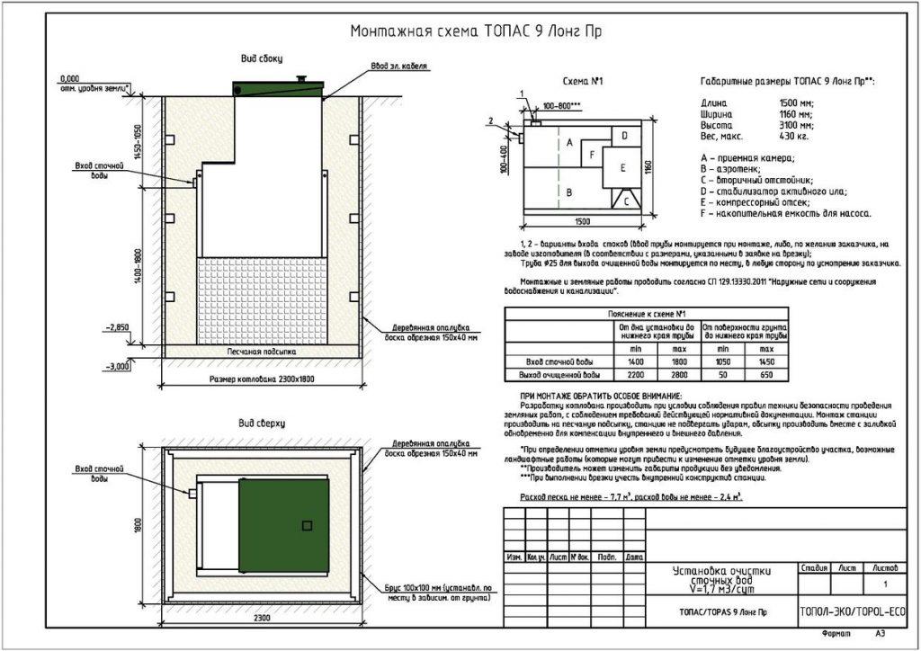 Схема монтажа септика Топас 9 Лонг ПР